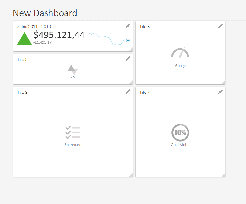 KPI Dashboard Design